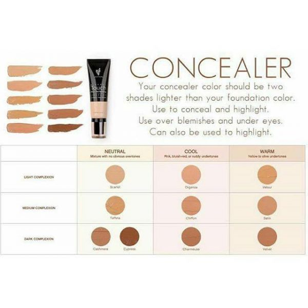 Choosing the right concealer