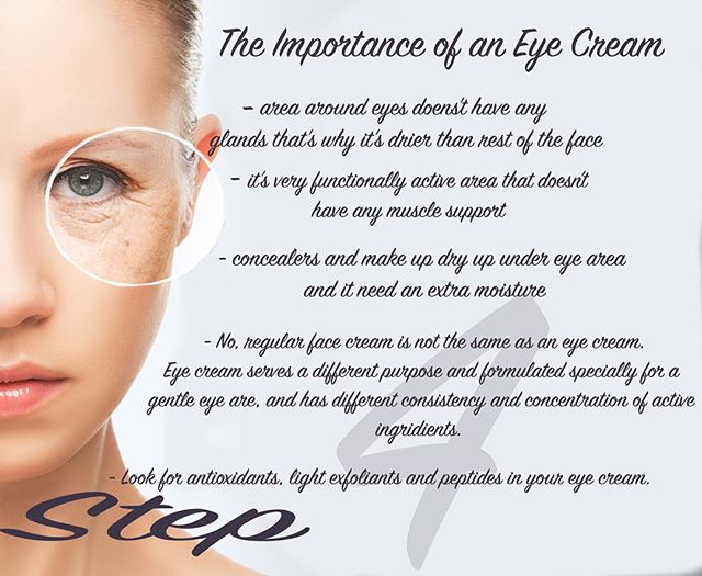 Why is eye cream important?