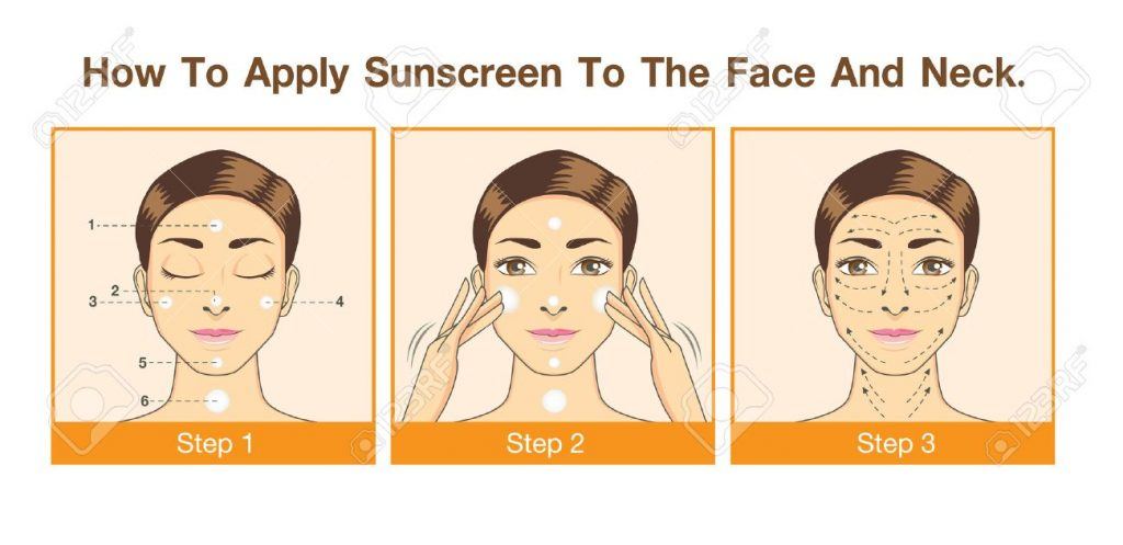 how to use Sunscreen for Face