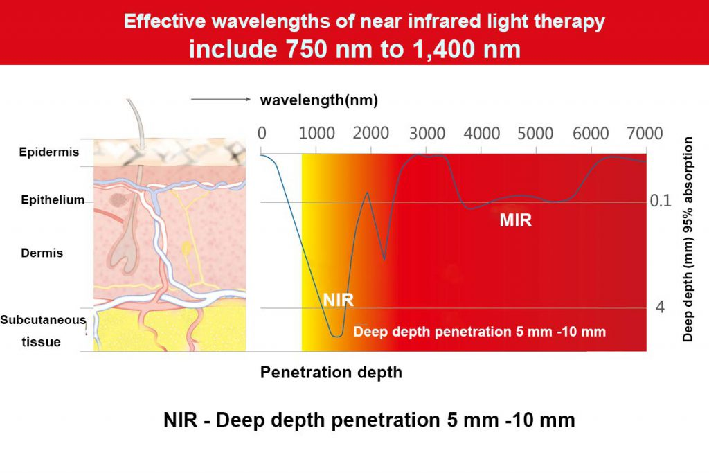 Infrared light therapy benefits