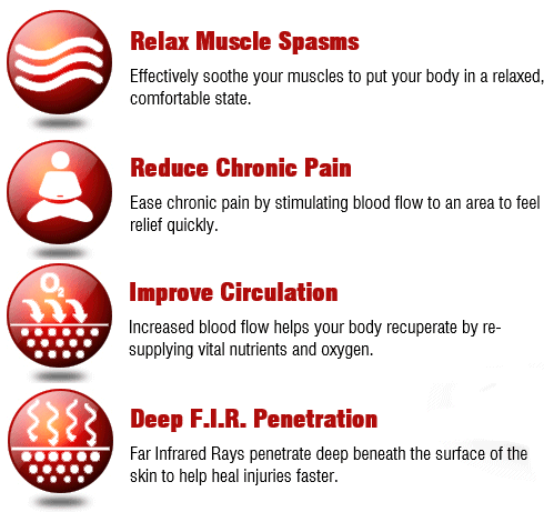 infrared-heat-therapy-benefits